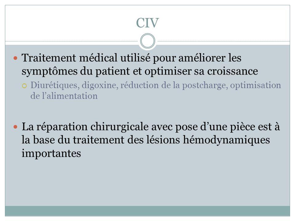 CIV Traitement médical utilisé pour améliorer les symptômes du patient et optimiser sa croissance Diurétiques, digoxine, réduction de la postcharge, optimisation de lalimentation La réparation chirurgicale avec pose dune pièce est à la base du traitement des lésions hémodynamiques importantes