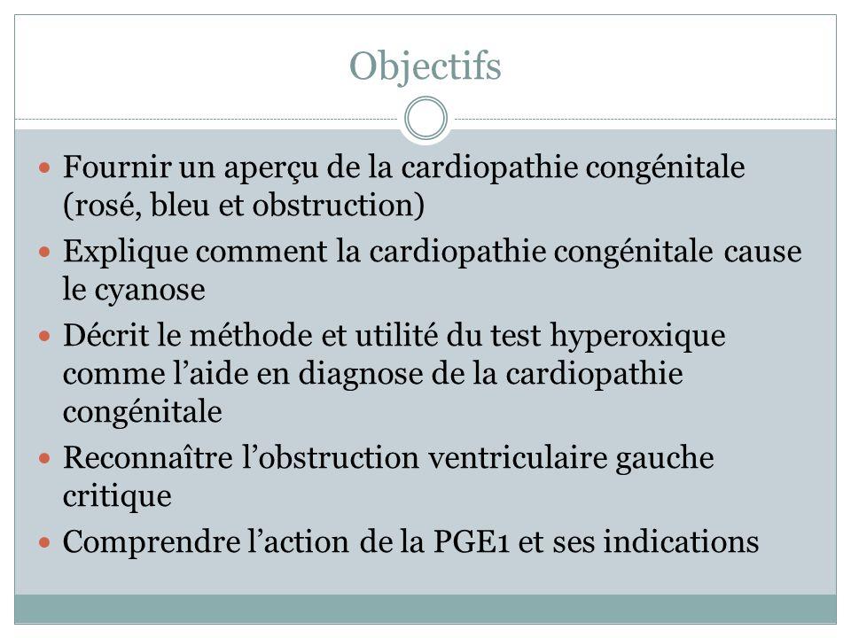 Objectifs Fournir un aperçu de la cardiopathie congénitale (rosé, bleu et obstruction) Explique comment la cardiopathie congénitale cause le cyanose Décrit le méthode et utilité du test hyperoxique comme laide en diagnose de la cardiopathie congénitale Reconnaître lobstruction ventriculaire gauche critique Comprendre laction de la PGE1 et ses indications