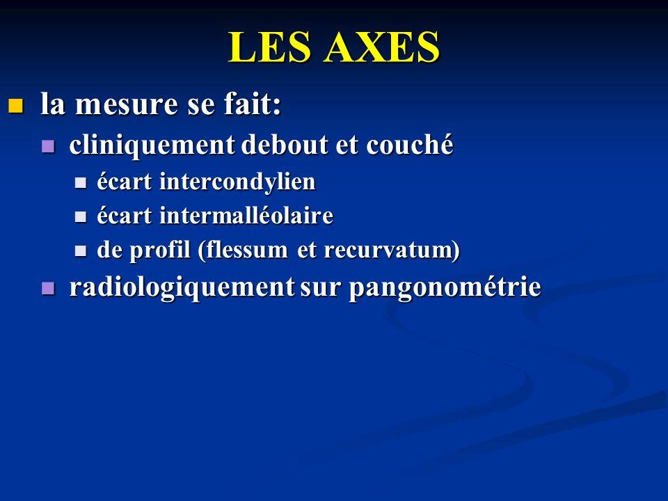LES AXES la mesure se fait: la mesure se fait: cliniquement debout et couché cliniquement debout et couché écart intercondylien écart intercondylien é