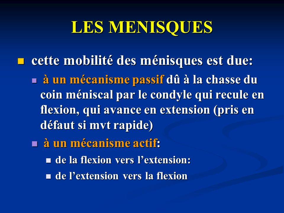 LES MENISQUES les mécanismes actifs sont: les mécanismes actifs sont: de la flexion vers lextension: de la flexion vers lextension: Patella vers lavant et traction par ligament adipeux, ligament transverse, ligaments ménisco-patellaires Patella vers lavant et traction par ligament adipeux, ligament transverse, ligaments ménisco-patellaires LLI avance et attire la capsule et donc le ménisque LLI avance et attire la capsule et donc le ménisque Ligament ménisco-fémoral de Humphrey fait avancer la corne postérieure (libre) du ME Ligament ménisco-fémoral de Humphrey fait avancer la corne postérieure (libre) du ME de lextension vers la flexion de lextension vers la flexion relâchement des attaches antérieures relâchement des attaches antérieures contraction du muscle poplité et du ½ membraneux qui possèdent des attaches méniscales contraction du muscle poplité et du ½ membraneux qui possèdent des attaches méniscales LLI recule LLI recule