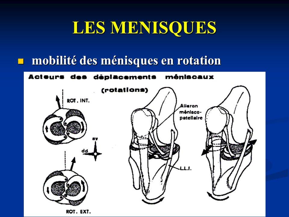 LES MENISQUES mobilité des ménisques en rotation mobilité des ménisques en rotation ils suivent le condyle correspondant ils suivent le condyle correspondant par exemple en rotation externe de jambe par exemple en rotation externe de jambe recul du MI et avancée du ME recul du MI et avancée du ME 2 mécanismes 2 mécanismes passif par la poussée des condyles passif par la poussée des condyles actif lors des déplacements de la rotule et la traction des ligaments patello-méniscaux actif lors des déplacements de la rotule et la traction des ligaments patello-méniscaux