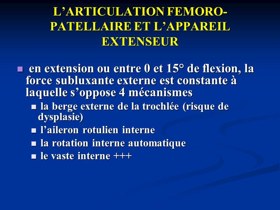 LARTICULATION FEMORO- PATELLAIRE ET LAPPAREIL EXTENSEUR on peut en déduire les anomalies anatomiques qui favorisent la luxation de la rotule: on peut en déduire les anomalies anatomiques qui favorisent la luxation de la rotule: la désaxation du système extenseur en particulier le positionnement trop externe de la TTA (baïonnette) la désaxation du système extenseur en particulier le positionnement trop externe de la TTA (baïonnette) la rotule haute, positionnée au dessus de la trochlée la rotule haute, positionnée au dessus de la trochlée la dysplasie de la trochlée (surtout berge externe) la dysplasie de la trochlée (surtout berge externe) linsuffisance du vaste interne linsuffisance du vaste interne