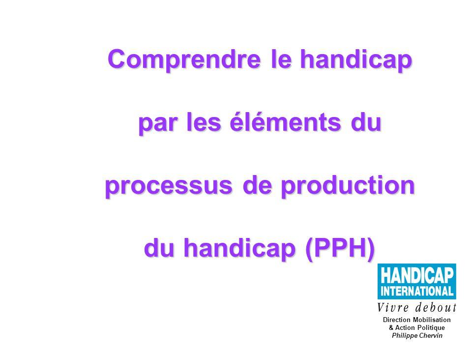 Comprendre le handicap par les éléments du processus de production du handicap (PPH) Direction Mobilisation & Action Politique Philippe Chervin
