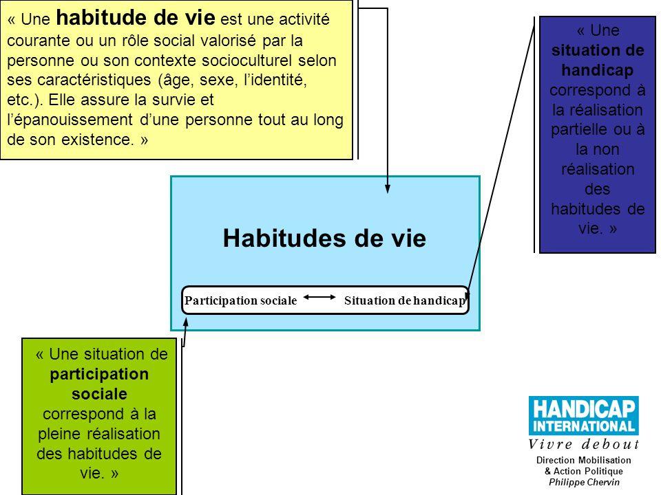 Direction Mobilisation & Action Politique Philippe Chervin Habitudes de vie Participation sociale Situation de handicap « Une situation de participati