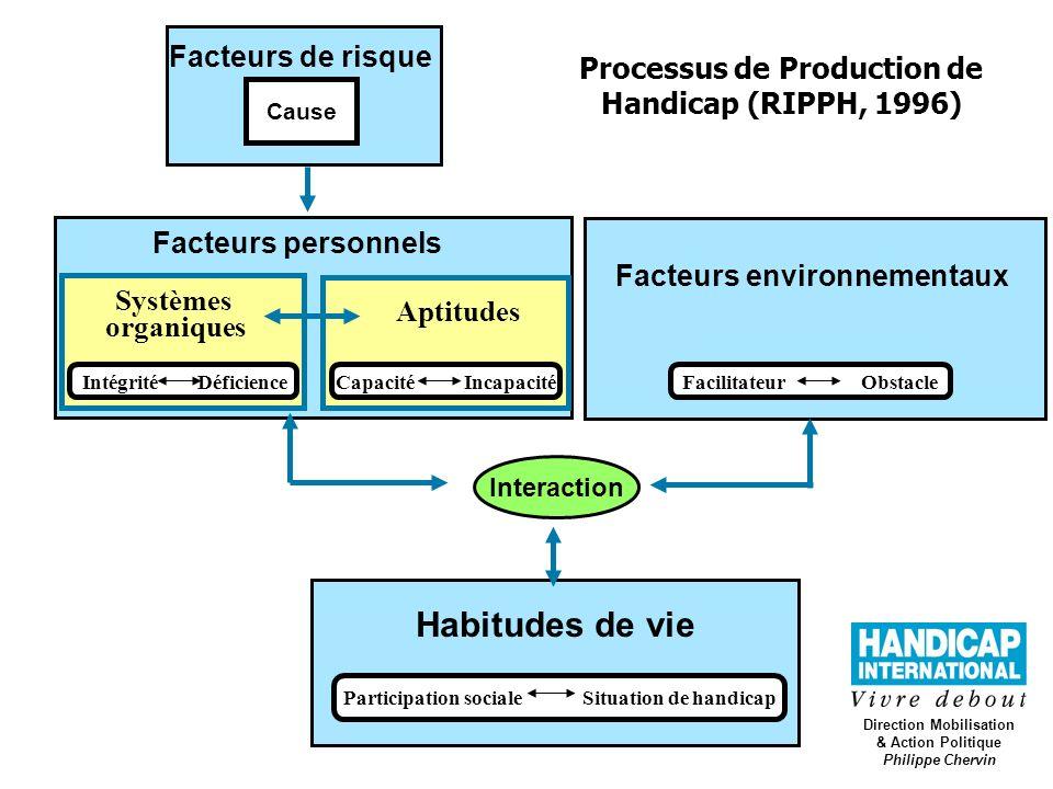 Facteurs environnementaux Habitudes de vie Interaction Facteurs de risque Cause Facteurs personnels Systèmes organiques Aptitudes Intégrité Déficience