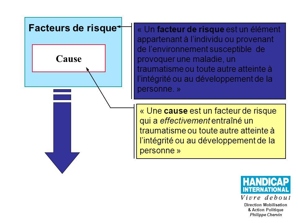 Les facteurs de risques 1 - Risques biologiques 2 - Risques liés à l environnement physique 3 - Risques liés à lorganisation sociale 4 - Risques liés aux comportements individuels et sociaux Les grandes catégories : Direction Mobilisation & Action Politique Philippe Chervin