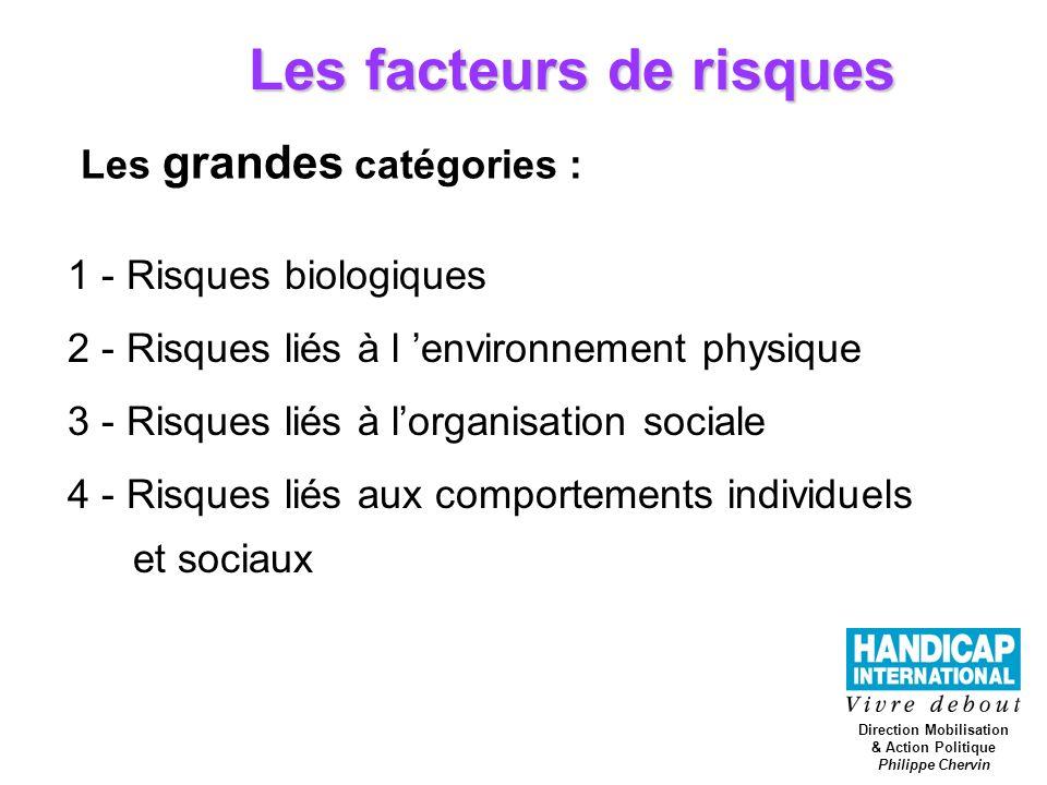 Les facteurs de risques 1 - Risques biologiques 2 - Risques liés à l environnement physique 3 - Risques liés à lorganisation sociale 4 - Risques liés