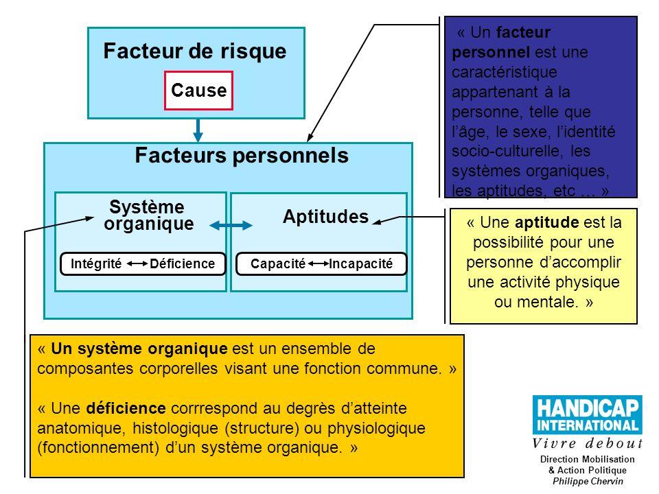 Les systèmes organiques 1 - Système nerveux 2 - Système auriculaire 3 - Système oculaire 4 - Système digestif 5 - Système respiratoire 6 - Système cardiovasculaire 7 - Système hématopoïétique et immunitaire 8 - Système urinaire 9 - Système endocrinien 10 - Système reproducteur 11 - Système cutané 12 - Système musculaire 13 - Système squelettique 14 - Morphologie Les grandes catégories : Direction Mobilisation & Action Politique Philippe Chervin