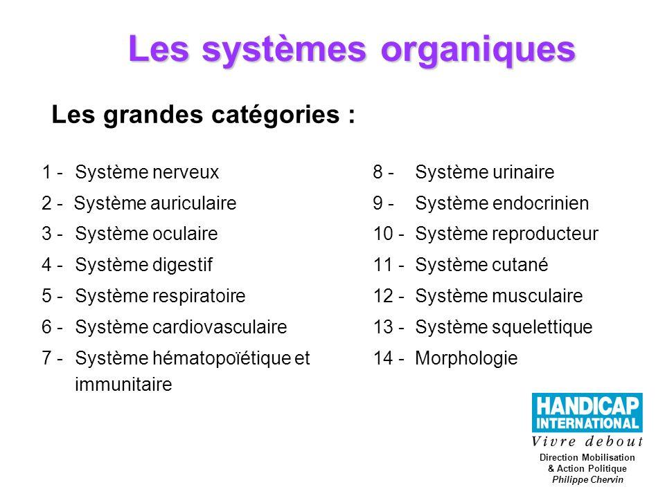 Les systèmes organiques 1 - Système nerveux 2 - Système auriculaire 3 - Système oculaire 4 - Système digestif 5 - Système respiratoire 6 - Système car