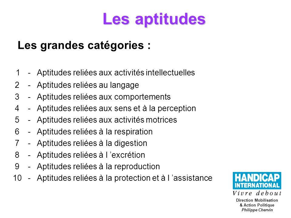 Les aptitudes 1 - Aptitudes reliées aux activités intellectuelles 2- Aptitudes reliées au langage 3- Aptitudes reliées aux comportements 4 - Aptitudes