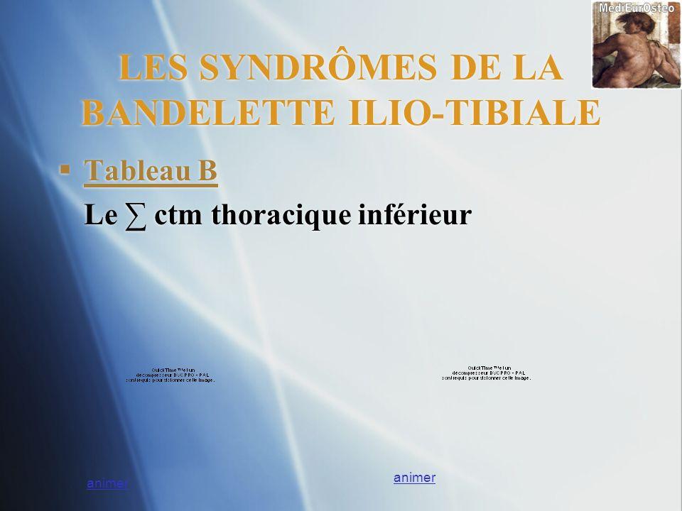LES SYNDRÔMES DE LA BANDELETTE ILIO-TIBIALE Tableau B Le ctm thoracique inférieur Tableau B Le ctm thoracique inférieur animer