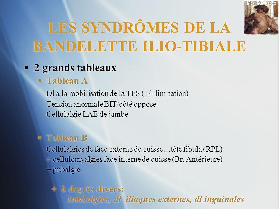 LES SYNDRÔMES DE LA BANDELETTE ILIO-TIBIALE 2 grands tableaux Tableau A Dl à la mobilisation de la TFS (+/- limitation) Tension anormale BIT/côté oppo