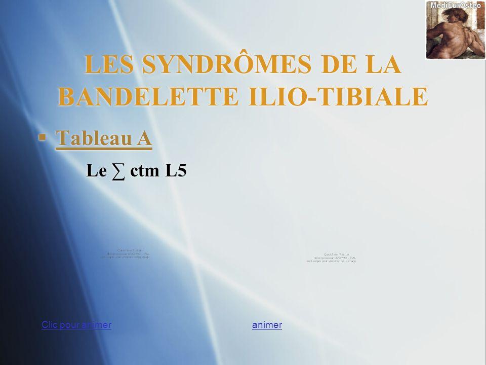 LES SYNDRÔMES DE LA BANDELETTE ILIO-TIBIALE Tableau A Le ctm L5 Tableau A Le ctm L5 Clic pour animeranimer