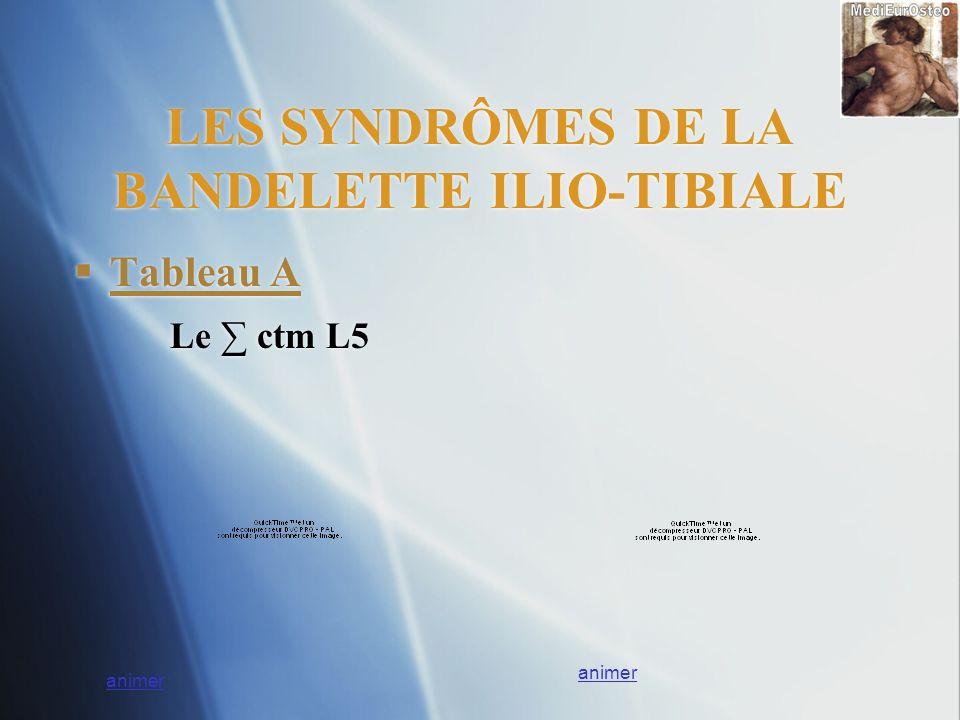 LES SYNDRÔMES DE LA BANDELETTE ILIO-TIBIALE Tableau A Le ctm L5 Tableau A Le ctm L5 animer