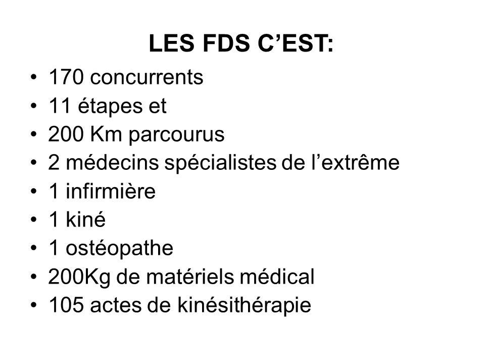 170 concurrents 11 étapes et 200 Km parcourus 2 médecins spécialistes de lextrême 1 infirmière 1 kiné 1 ostéopathe 200Kg de matériels médical 105 acte