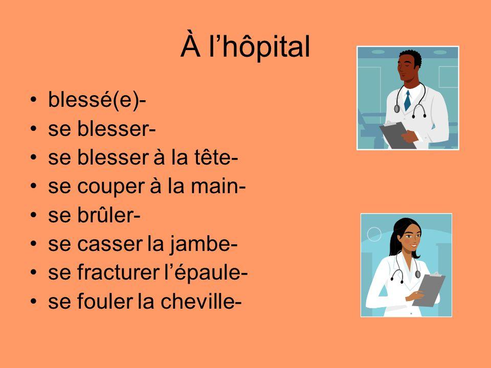 À lhôpital blessé(e)- se blesser- se blesser à la tête- se couper à la main- se brûler- se casser la jambe- se fracturer lépaule- se fouler la cheville-