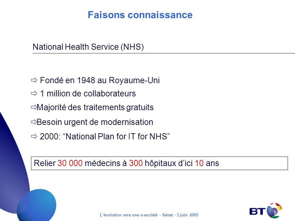 Lévolution vers une e-société - Sénat - 3 juin 2005 Faisons connaissance 1 million de collaborateurs National Health Service (NHS) Fondé en 1948 au Ro