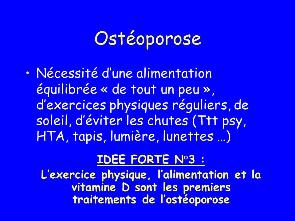 Ostéoporose Nécessité dune alimentation équilibrée « de tout un peu », dexercices physiques réguliers, de soleil, déviter les chutes (Ttt psy, HTA, ta
