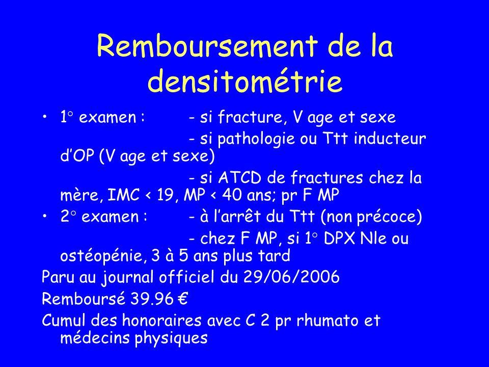 Remboursement de la densitométrie 1° examen : - si fracture, V age et sexe - si pathologie ou Ttt inducteur dOP (V age et sexe) - si ATCD de fractures