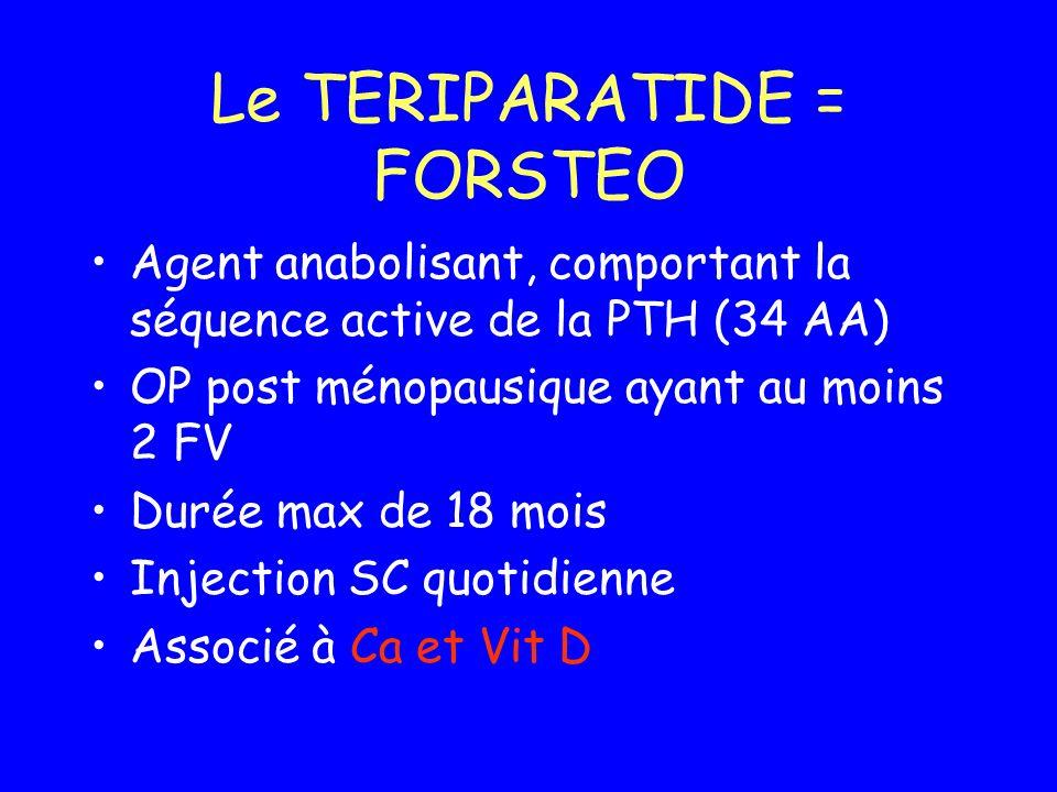 Le TERIPARATIDE = FORSTEO Agent anabolisant, comportant la séquence active de la PTH (34 AA) OP post ménopausique ayant au moins 2 FV Durée max de 18