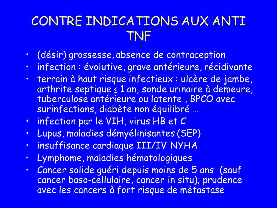 CONTRE INDICATIONS AUX ANTI TNF (désir) grossesse, absence de contraception infection : évolutive, grave antérieure, récidivante terrain à haut risque