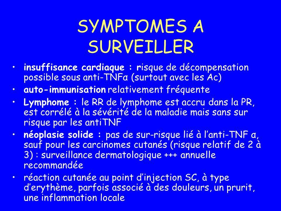 SYMPTOMES A SURVEILLER insuffisance cardiaque : risque de décompensation possible sous anti-TNFα (surtout avec les Ac) auto-immunisation relativement