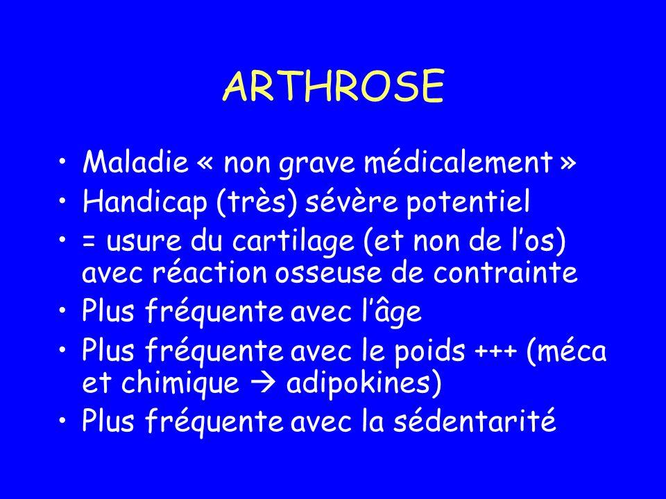 ARTHROSE Maladie « non grave médicalement » Handicap (très) sévère potentiel = usure du cartilage (et non de los) avec réaction osseuse de contrainte