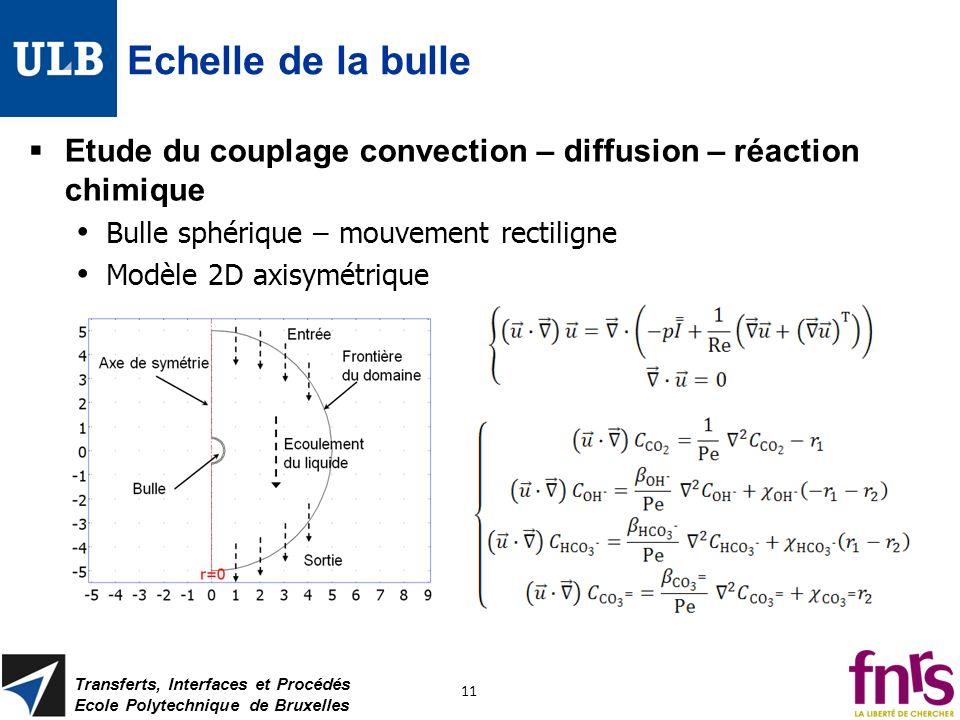 Echelle de la bulle Etude du couplage convection – diffusion – réaction chimique Bulle sphérique – mouvement rectiligne Modèle 2D axisymétrique Transf