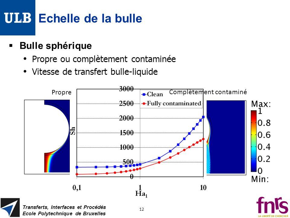 Echelle de la bulle Bulle sphérique Propre ou complètement contaminée Vitesse de transfert bulle-liquide Transferts, Interfaces et Procédés Ecole Poly