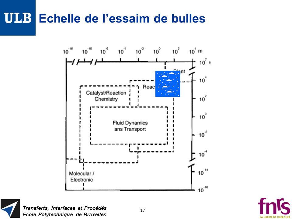 Echelle de lessaim de bulles Transferts, Interfaces et Procédés Ecole Polytechnique de Bruxelles 17