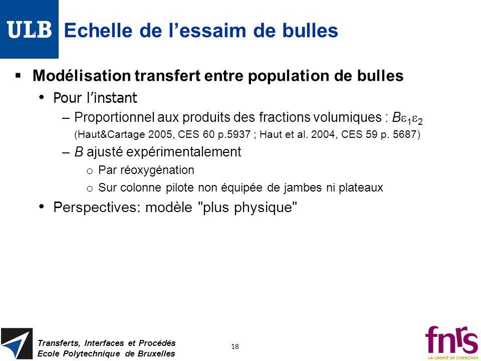 Echelle de lessaim de bulles Modélisation transfert entre population de bulles Pour linstant –Proportionnel aux produits des fractions volumiques : B
