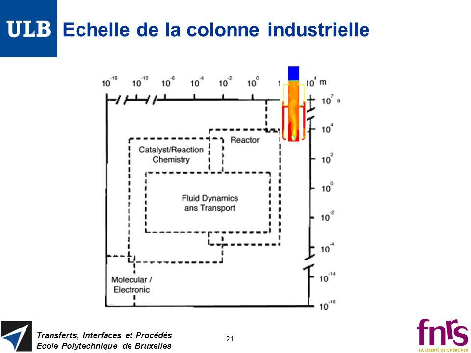 Echelle de la colonne industrielle Transferts, Interfaces et Procédés Ecole Polytechnique de Bruxelles 21