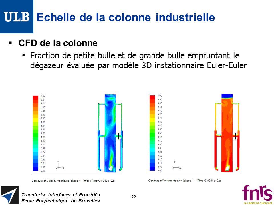Echelle de la colonne industrielle CFD de la colonne Fraction de petite bulle et de grande bulle empruntant le dégazeur évaluée par modèle 3D instatio