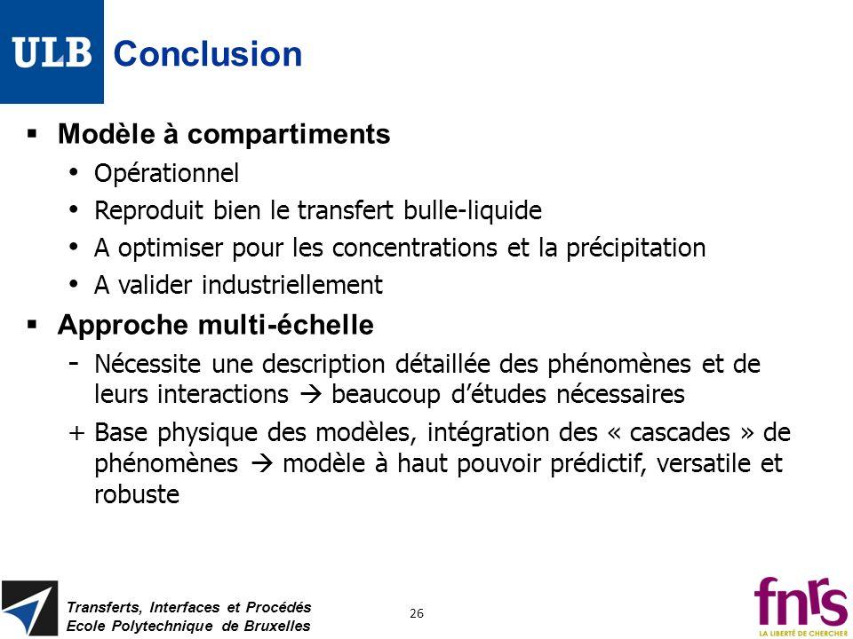 Conclusion Modèle à compartiments Opérationnel Reproduit bien le transfert bulle-liquide A optimiser pour les concentrations et la précipitation A val