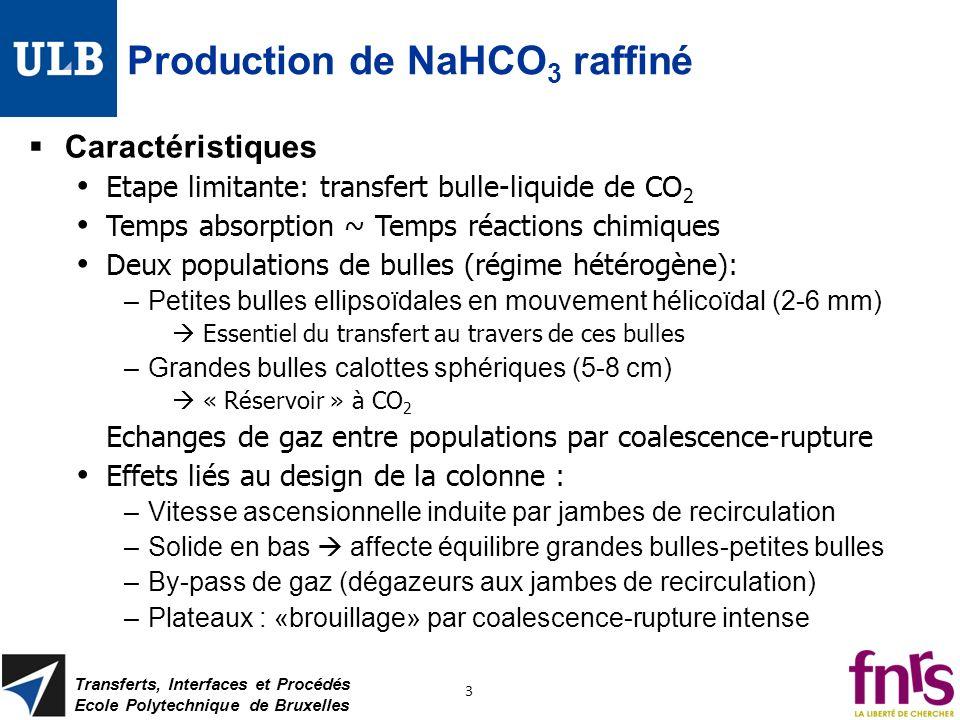 Production de NaHCO 3 raffiné Caractéristiques Etape limitante: transfert bulle-liquide de CO 2 Temps absorption ~ Temps réactions chimiques Deux popu