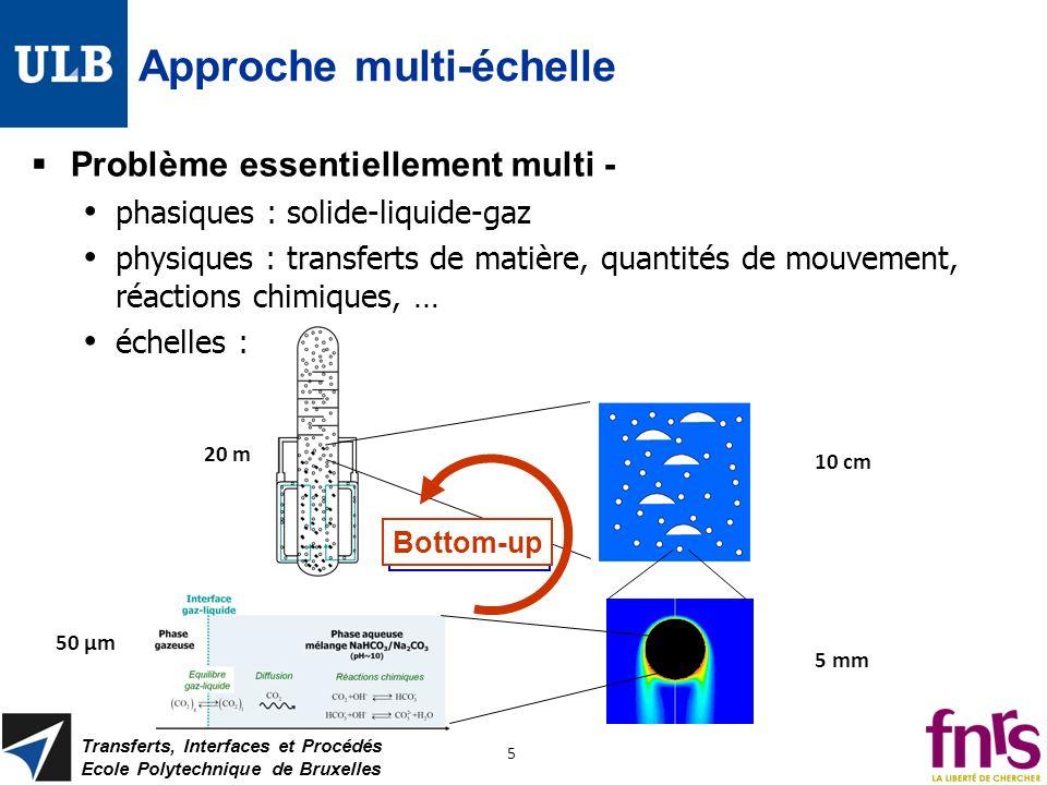 Approche multi-échelle Problème essentiellement multi - phasiques : solide-liquide-gaz physiques : transferts de matière, quantités de mouvement, réac