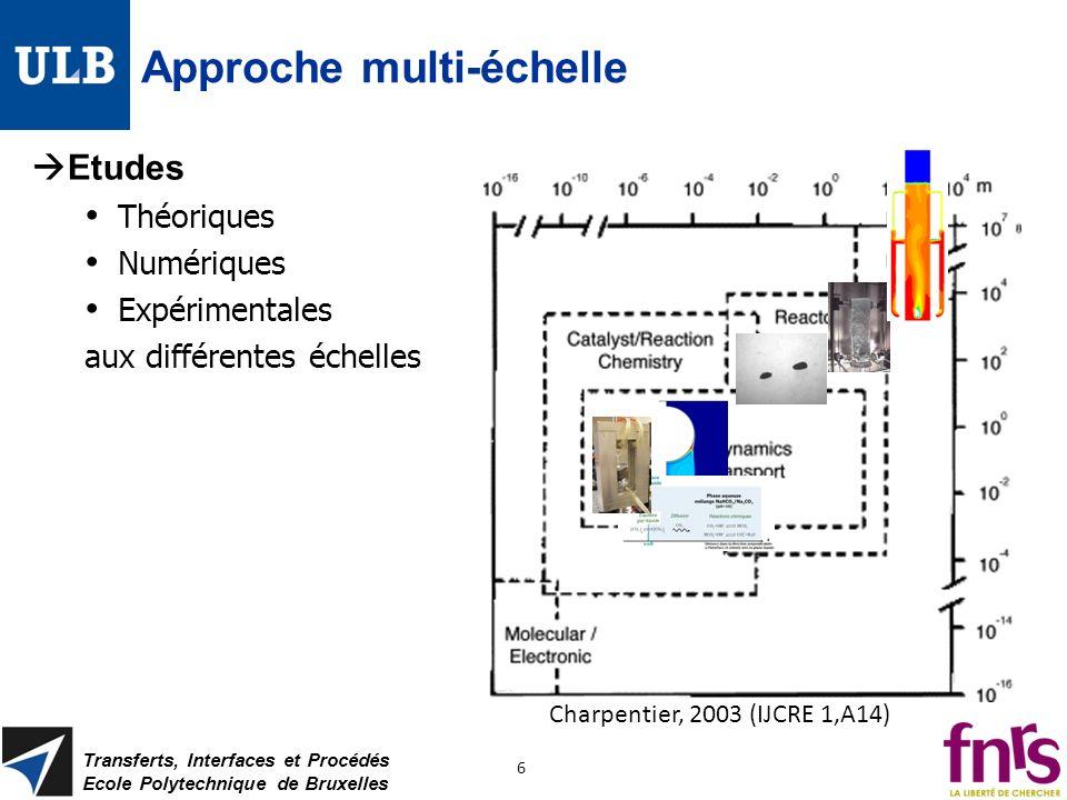 Approche multi-échelle Etudes Théoriques Numériques Expérimentales aux différentes échelles Transferts, Interfaces et Procédés Ecole Polytechnique de