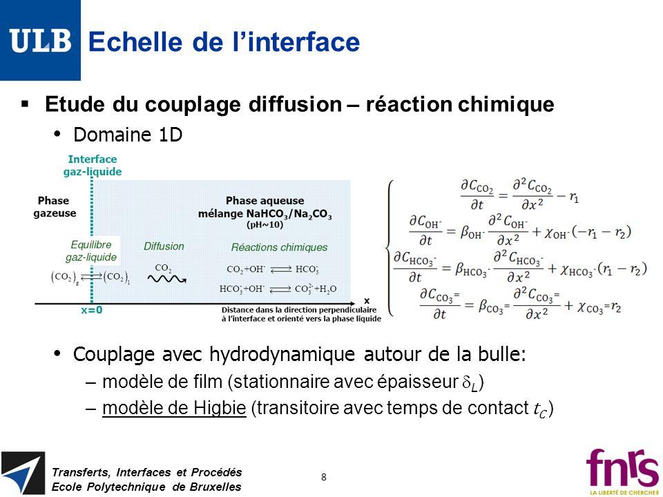 Echelle de linterface Etude du couplage diffusion – réaction chimique Domaine 1D Couplage avec hydrodynamique autour de la bulle: –modèle de film (sta
