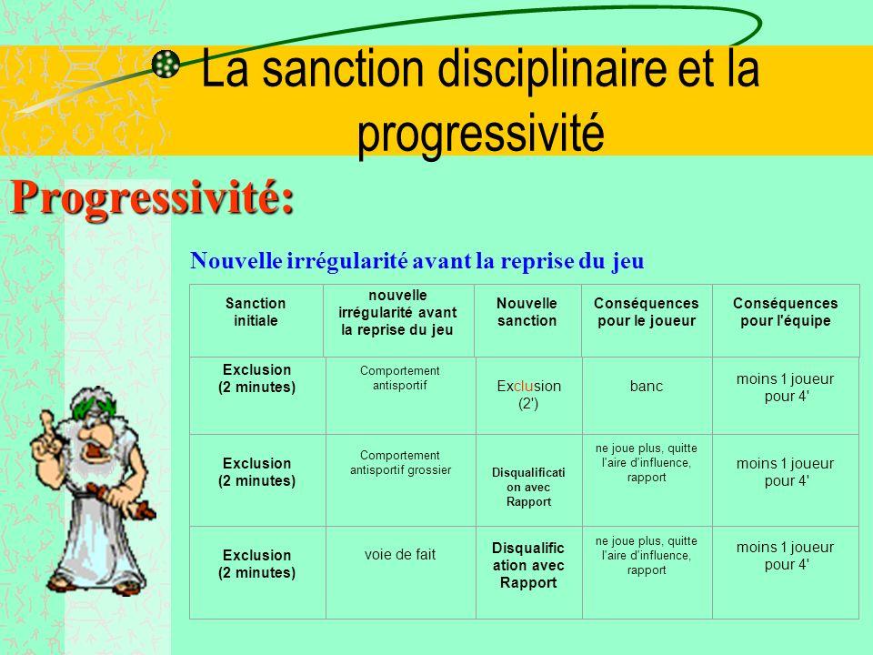La sanction disciplinaire et la progressivité Progressivité: Nouvelle irrégularité avant la reprise du jeu Sanction initiale nouvelle irrégularité ava