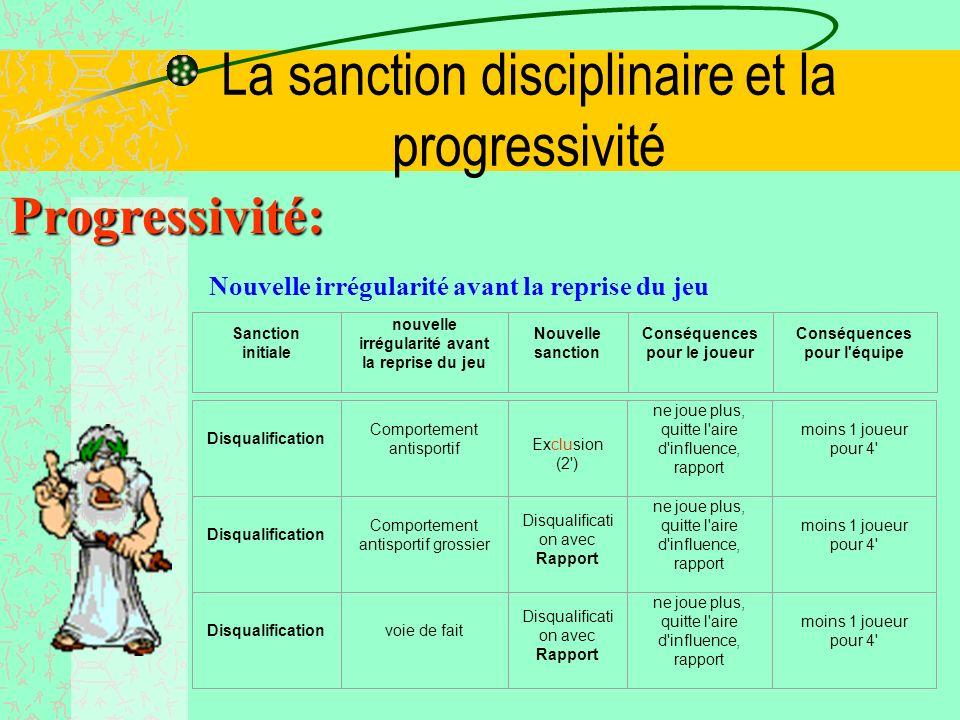 La sanction disciplinaire et la progressivité Progressivité: Nouvelle irrégularité avant la reprise du jeu Exclusion (2 minutes) Comportement antispor