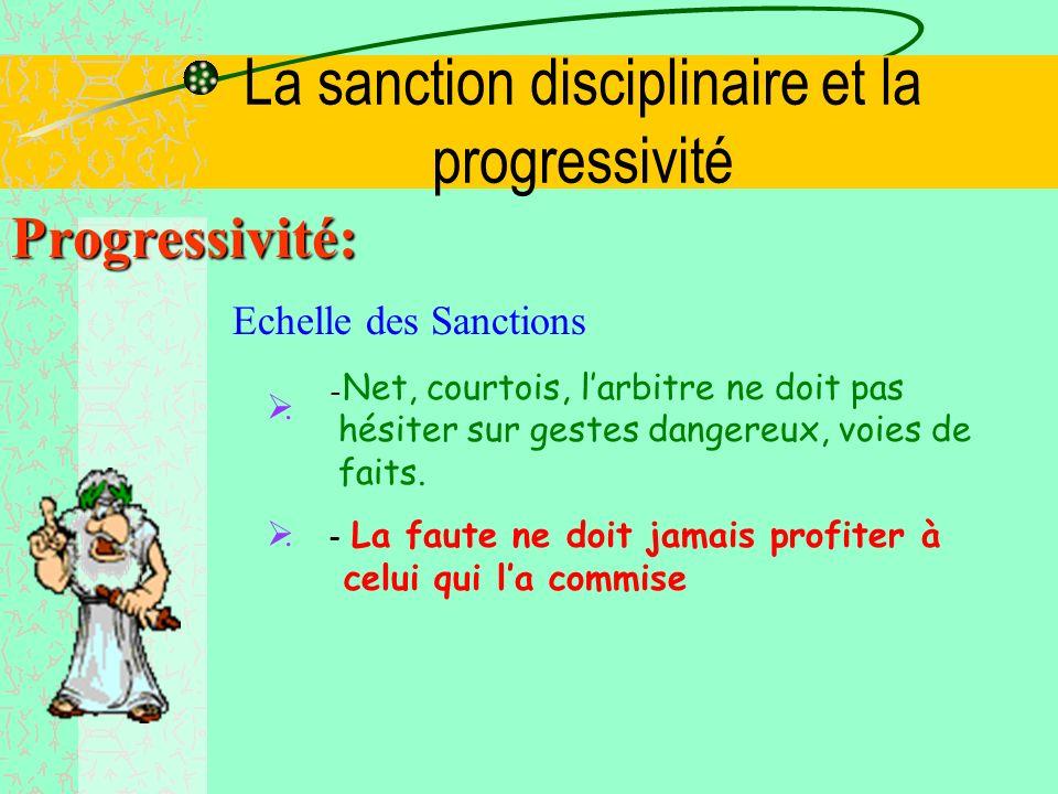 La sanction disciplinaire et la progressivité Progressivité: Nouvelle irrégularité avant la reprise du jeu Disqualification Comportement antisportif E