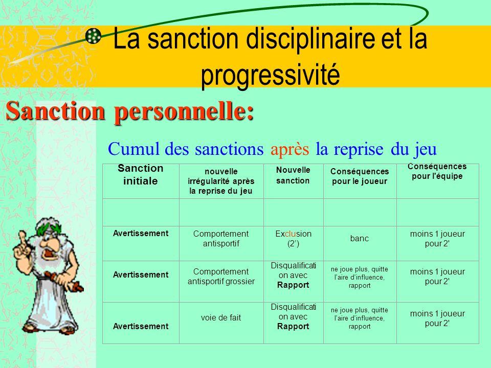 La sanction disciplinaire et la progressivité Sanction personnelle: Cumul des sanctions après la reprise du jeu -Exclusion puis 2ième exclusion (compo
