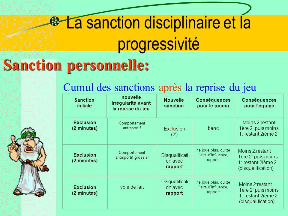 La sanction disciplinaire et la progressivité Sanction personnelle: Cumul des sanctions après la reprise du jeu Sanction initiale nouvelle irrégularit
