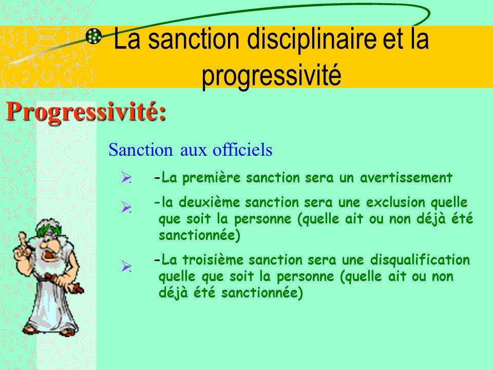 La sanction disciplinaire et la progressivité Sanction personnelle: Cumul des sanctions après la reprise du jeu Exclusion (2 minutes) Comportement ant