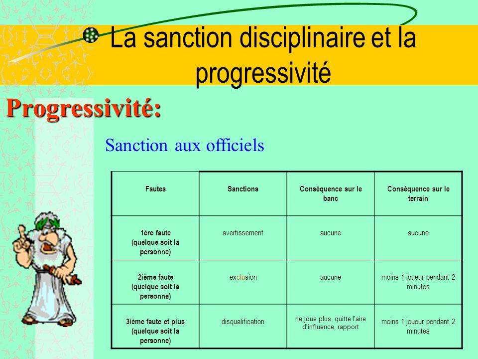 La sanction disciplinaire et la progressivité Progressivité: Sanction aux officiels -La première sanction sera un avertissement -la deuxième sanction