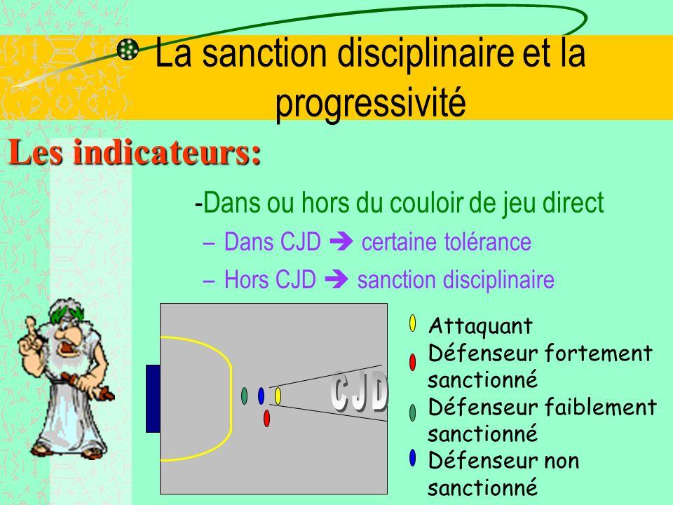 La sanction disciplinaire et la progressivité Les indicateurs: -Dans ou hors du couloir de jeu direct -Avant ou après la ligne dappui du défenseur -Qu