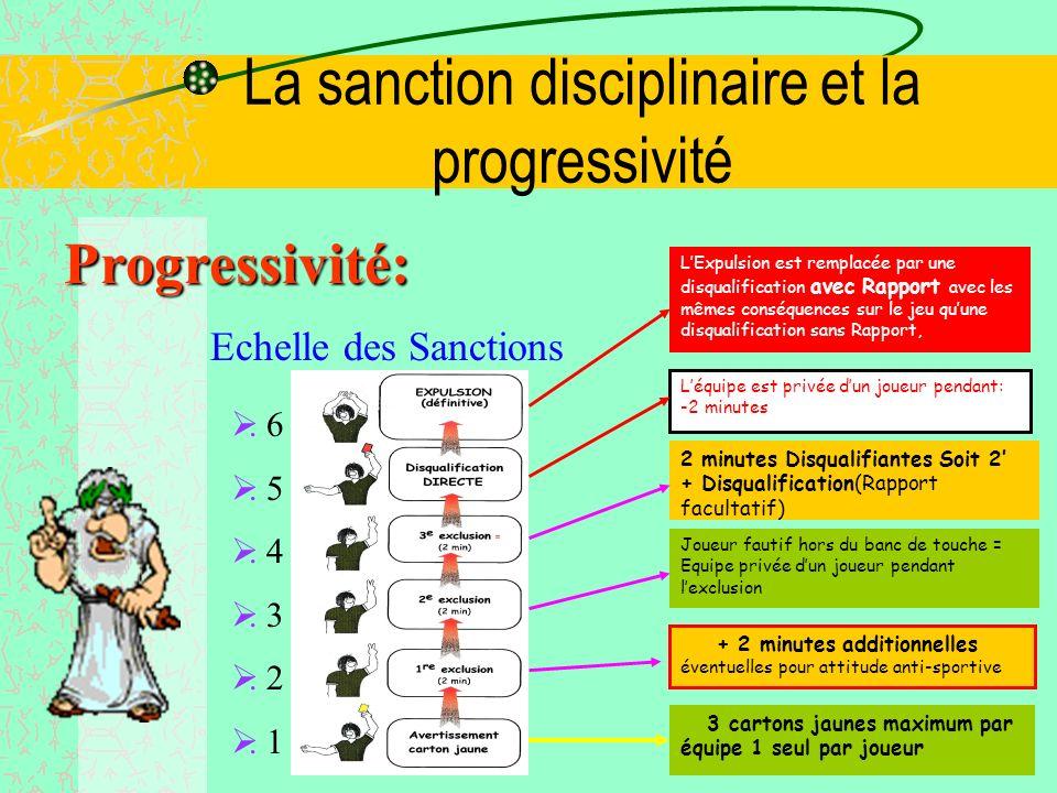 La sanction disciplinaire et la progressivité Progressivité: Pourquoi la progressivité? -Pour permettre à larbitre de « fixer les limites pour dissuad