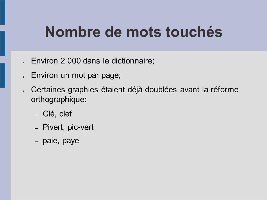 Nombre de mots touchés Environ 2 000 dans le dictionnaire; Environ un mot par page; Certaines graphies étaient déjà doublées avant la réforme orthogra