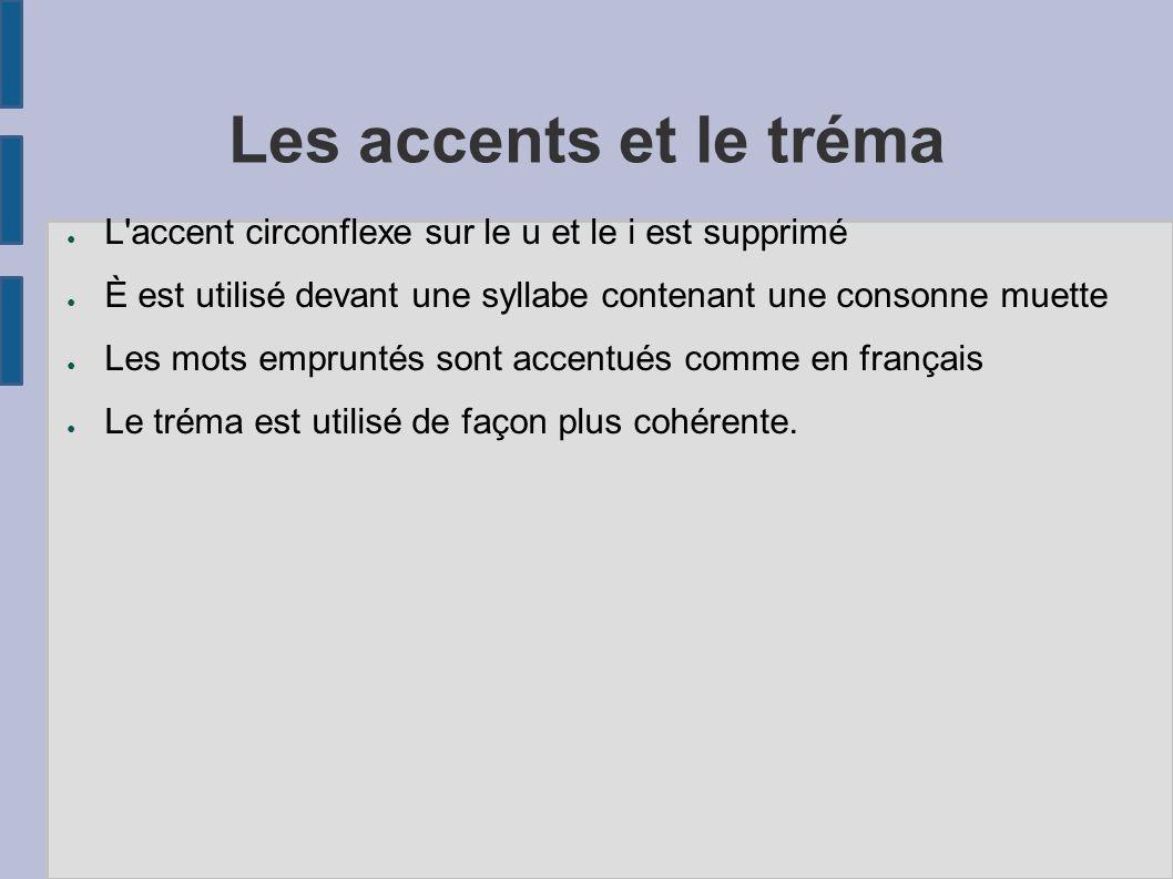 Les accents et le tréma L'accent circonflexe sur le u et le i est supprimé È est utilisé devant une syllabe contenant une consonne muette Les mots emp