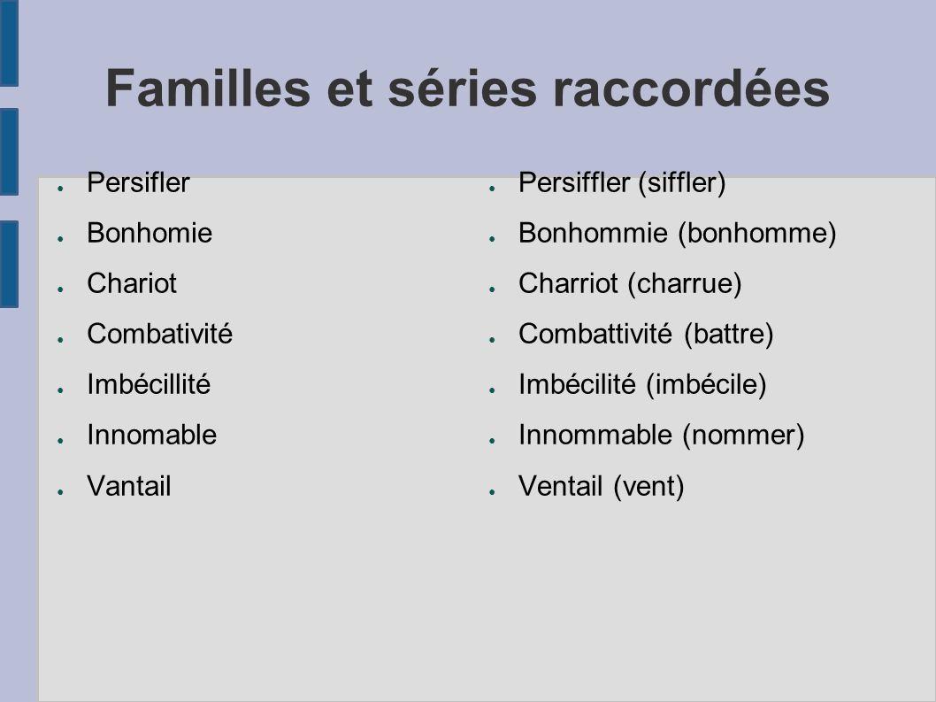 Familles et séries raccordées Persifler Bonhomie Chariot Combativité Imbécillité Innomable Vantail Persiffler (siffler) Bonhommie (bonhomme) Charriot